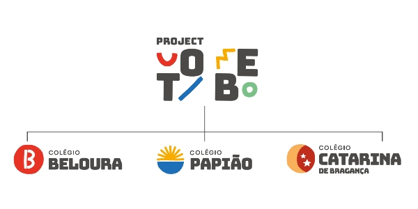 O Project To Be é uma Happy Brand(s)